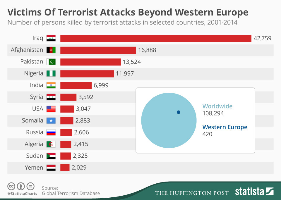 EurovsWorldTerror