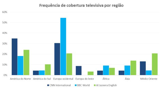 TVsCoverage